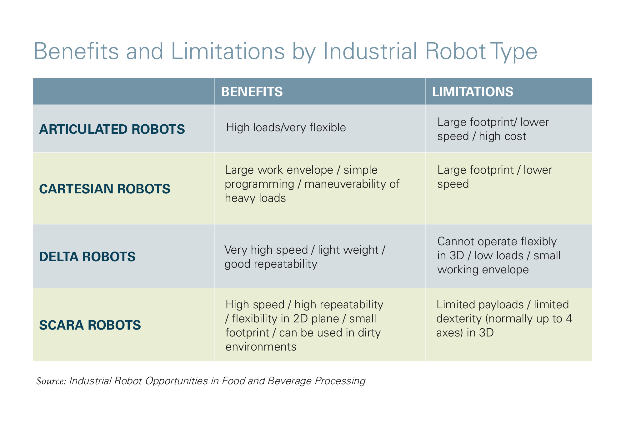 Industrial robot end of arm tooling developments | Packaging World